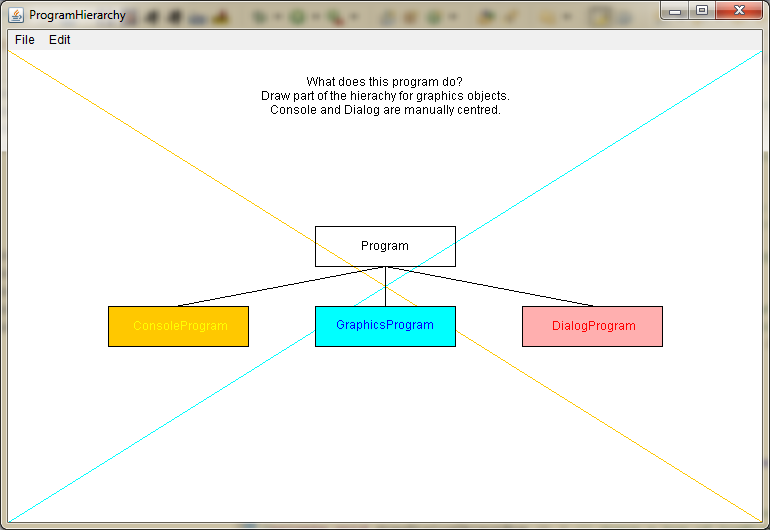Screen shot of ProgamHierachy output